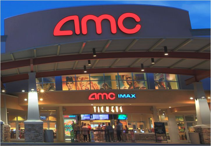 AMC Survey
