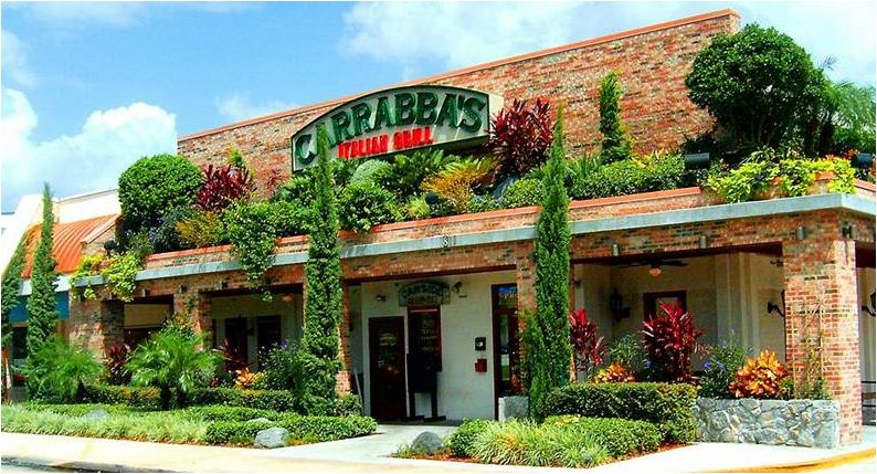 Carrabba's Survey
